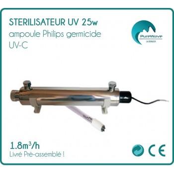 25W UV Sterilisator (1,8 m3/St.) mit Philips Glühlampe + Vorschaltgerät einbaufertig