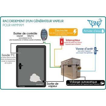 Istruzioni per l'assistenza con il montaggio di un generatore di vapore