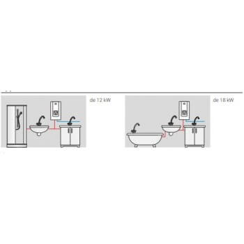 Chauffe-eau instantané PPE2 réglable 9-12-15 kw