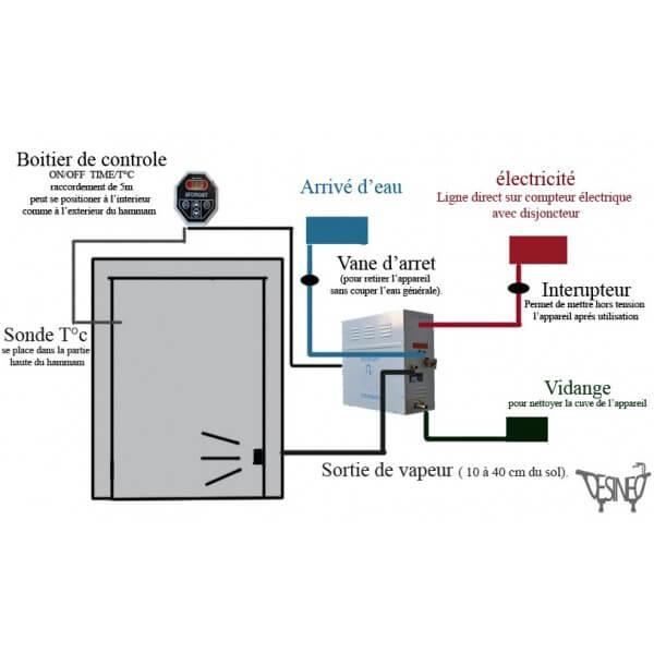 istruzioni per il montaggio di un generatore di vapore desineo. Black Bedroom Furniture Sets. Home Design Ideas